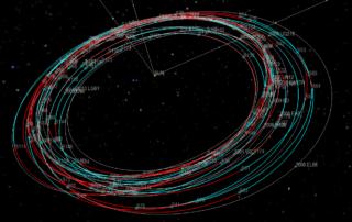Spacecraft Trajectories
